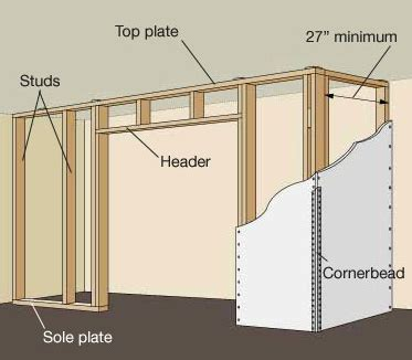 How To Frame Closet Walls How To Frame A Closet Door