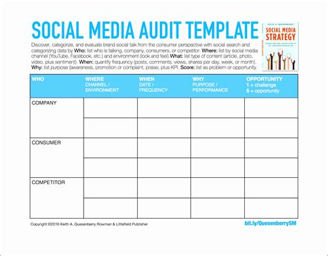 10 Company Marketing Report Template Sletemplatess Sletemplatess Social Media Report Template Excel