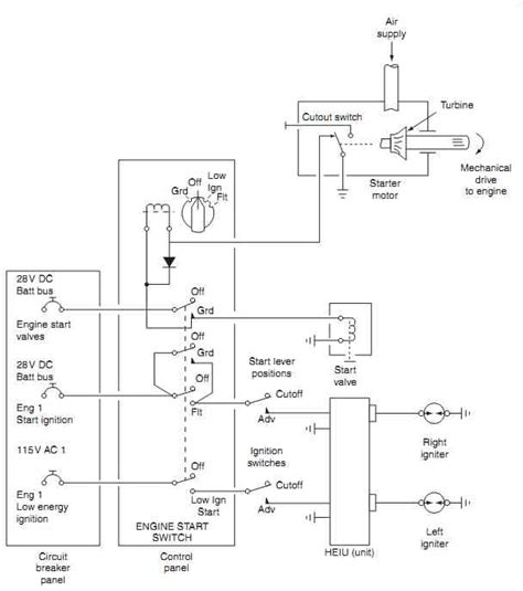 the capacitor in the ignition system assists in ensuring the spark is aircraft electronics electrical systems engine systems part 1
