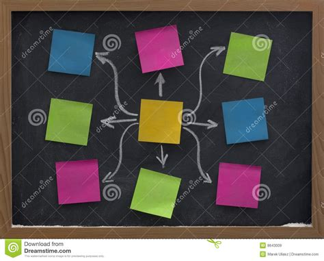 pattern notes and mind maps sticky notes on blackboard mind map stock image image