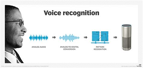 What is voice recognition (speaker recognition)?   Definition from WhatIs.com