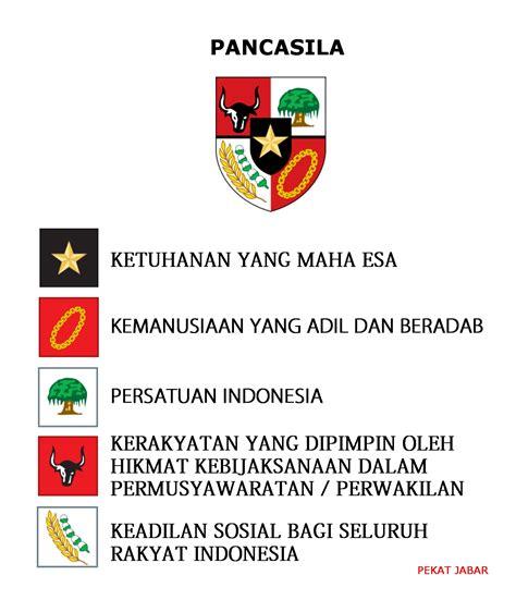 Pancasila Jiwa Indonesia nilai global dari pancasila refleksi panggilan jiwa