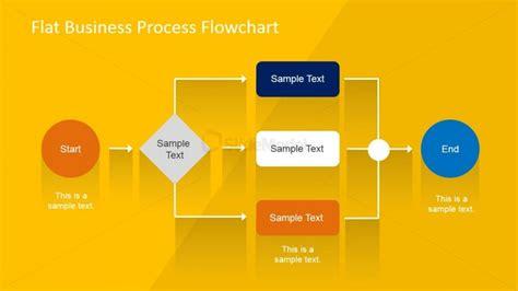 workflow template powerpoint process workflow powerpoint presentation slidemodel