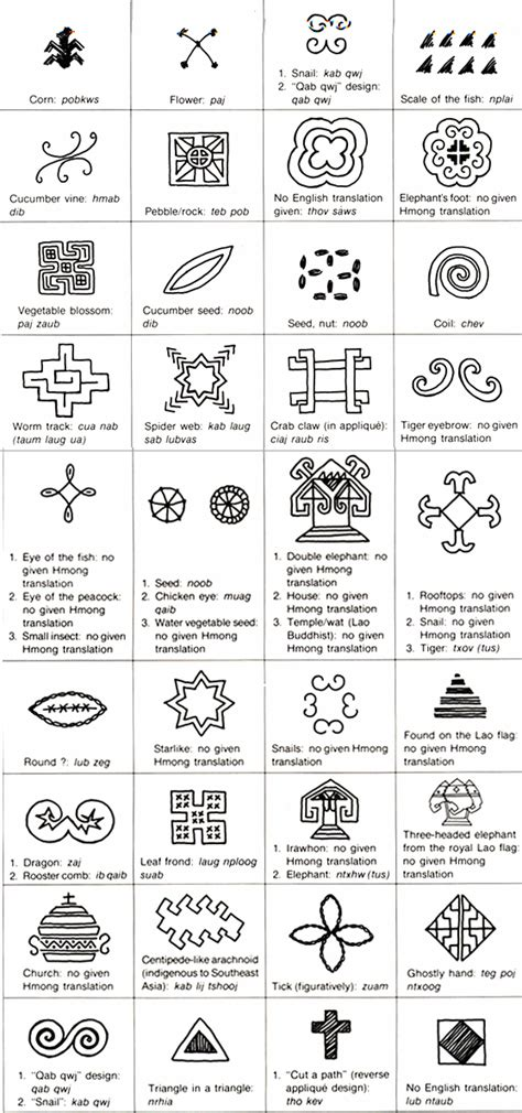 design english meaning hmong symbols designs motifs pajntaub my