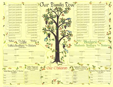 forms family tree chart family tree fillable template family tree chart pa
