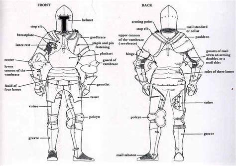 armor diagram european armor glossary swords martial universe