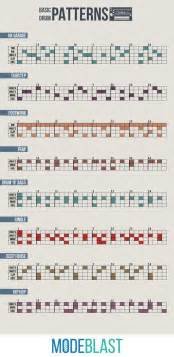 house music drum pattern best 25 drum patterns ideas on pinterest drums music genre and electronic music