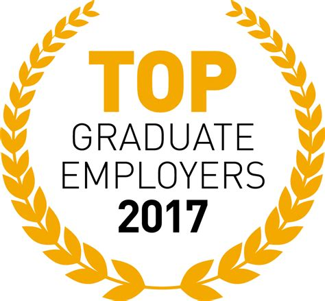 Best For Mba Graduates 2017 by Thoughtworks Named Australia S 2017 Best Graduate Employer