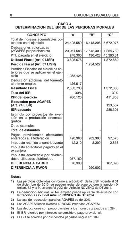 tablas aplicables para calculos provisionales 2015 tablas para pagos provisionales 2015 casos fiscales