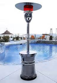 Patio Heater Review Best Patio Heaters Reviews Buying Guide 2017