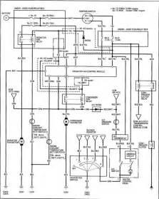94 honda civic fuse box diagram get free