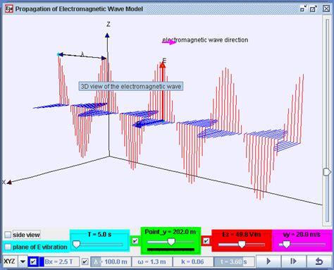 inductor java applet electromagnetic induction java applet 28 images ejs open source direct current electrical