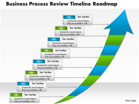 strategic roadmap template free strategic roadmap template
