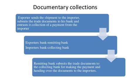Letter Of Credit Vs Documentary Collection Documentary Collection Cover Letter Letters Of Credit And Documentary Collections An Export