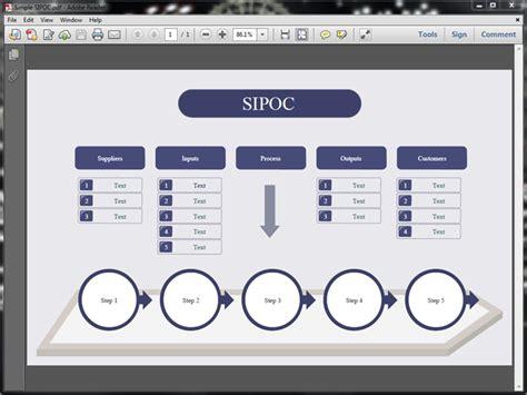Einige Vorlagen F 252 R Sipoc Diagramm Kostenlos Downloaden Sipoc Pdf
