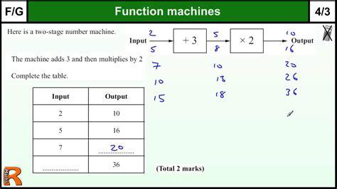 function machines gcse maths foundation revision