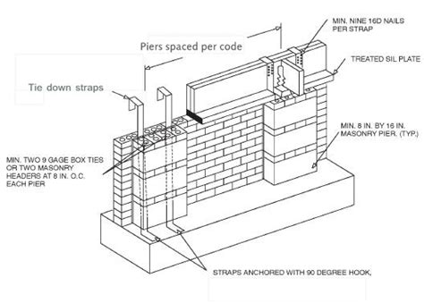 curtain wall foundation detail pier and curtain wall foundation detail savae org