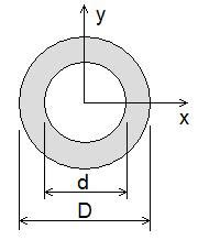 pipe section modulus fil pipe section modulus jpg wikipedia
