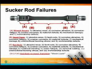 Root Cause Analysis Report Template causes of sucker rod failures youtube