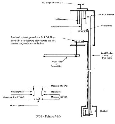 ig receptacle wiring diagram receptacle wiring plan