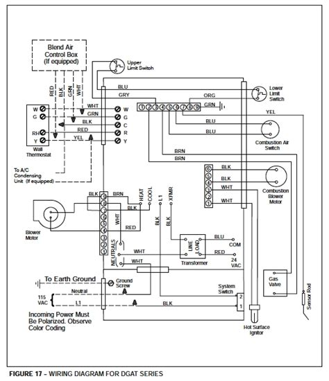 coleman evcon gas furnace wiring diagram efcaviation