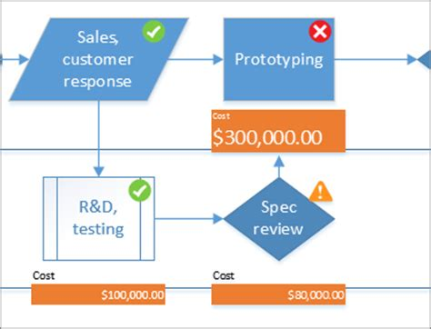 enhance your data with data graphics visio