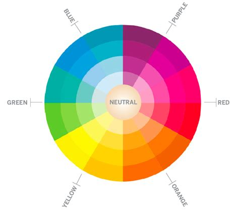 color categories in color categories paint and supply dallas