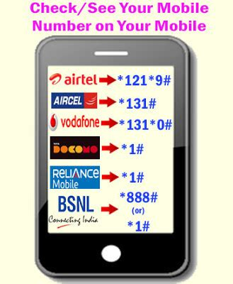 mobile number check dataspot how to check see your mobile number on your
