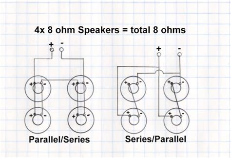 wiring diagram for mono 4ohm 16ohm 4x12 marshallforum