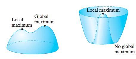 latex asymptote tutorial tikz pgf how to plot like this figure using latex tex
