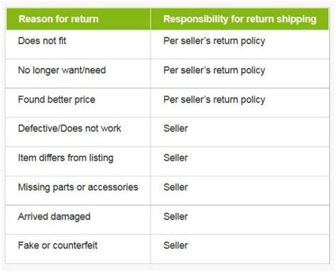 ebay return policy survey will you use ebay managed returns