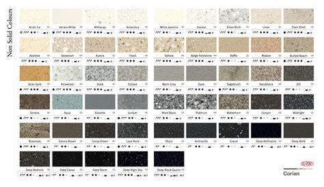 corian italia techlab italia i colori di corian techlab italia