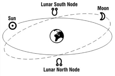 north node in 9th house astrologers community north node in the 9th house