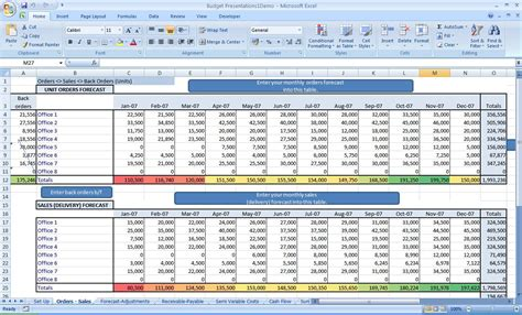 Excel Business Budget Template by Ms Excel Budget Templates Company Budgeting