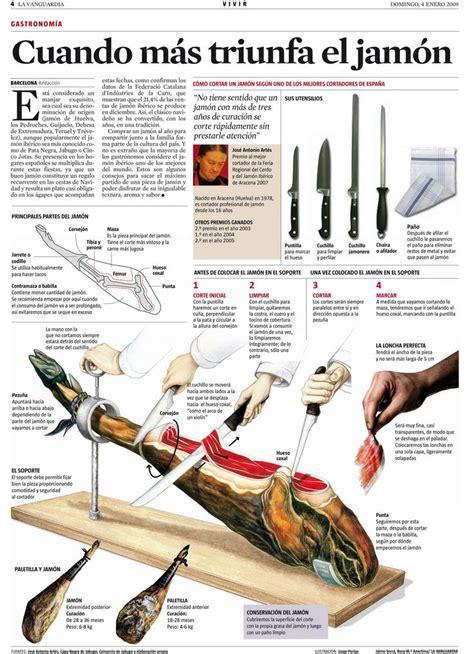 magazine layout en espanol 132 best comida y recetas en espa 241 ol images on pinterest