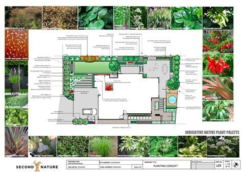 how to plan backyard landscaping planting plans landscape design garden care services