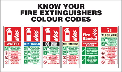 code of many colors extinguisher types and colours wesharepics