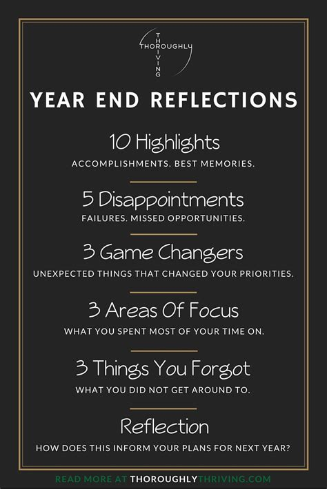 new year ends year end reflections thoroughly thriving
