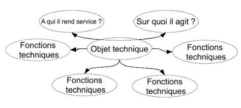 diagramme pieuvre jeux qcm concours gratuits analyse fonctionnelle quot le diagramme