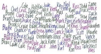 Middle Names For 100 One Syllable Boy Baby Names Click Baby Names