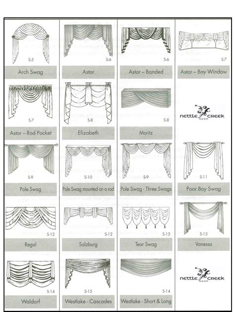 types of valances custom drapery nettle creek interiors