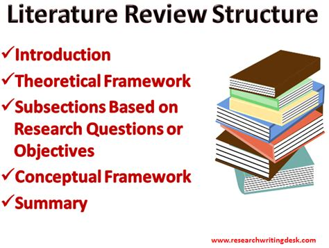 what is literature review in dissertation writing thesis literature review literature review