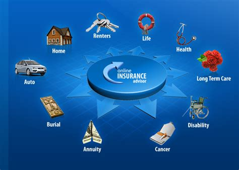 5 Things to Remember When Buying Online Insurance (with