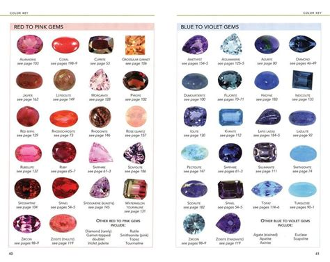 The Illustrated Guide To Crystals 18 best gemstone guide images on gems