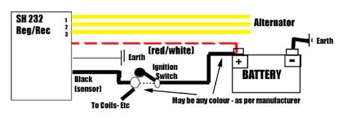 yamaha banshee wiring diagram battery yamaha free engine