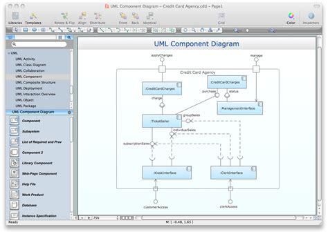 component uml diagram uml component diagram pdf bpmediaget