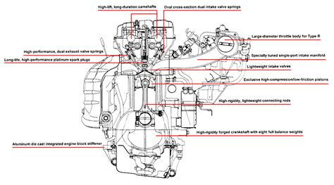 acura engine diagrams acura free engine image for user