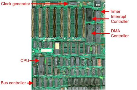 fungsi integrated circuit ic apa itu integrated circuit ic 28 images max232 la enciclopedia libre apa itu headphone
