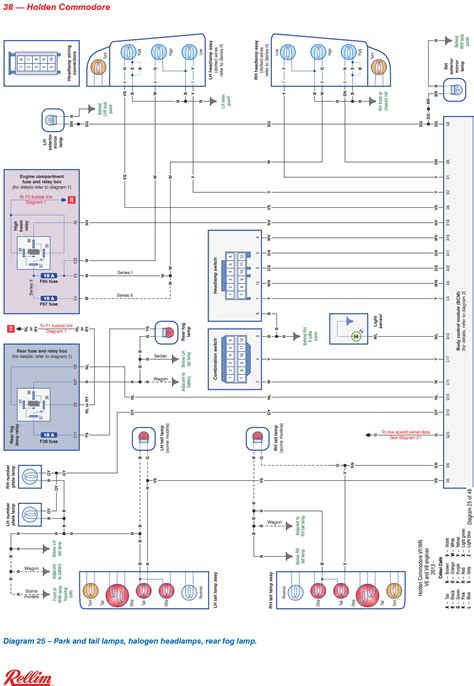 vf commodore 70 litre v8 wiring diagrams wiring diagram