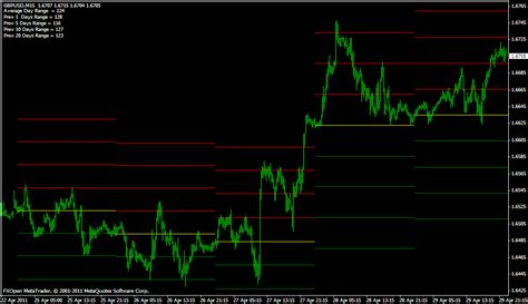 5 metatrader pimspit pivots and others forex strategies